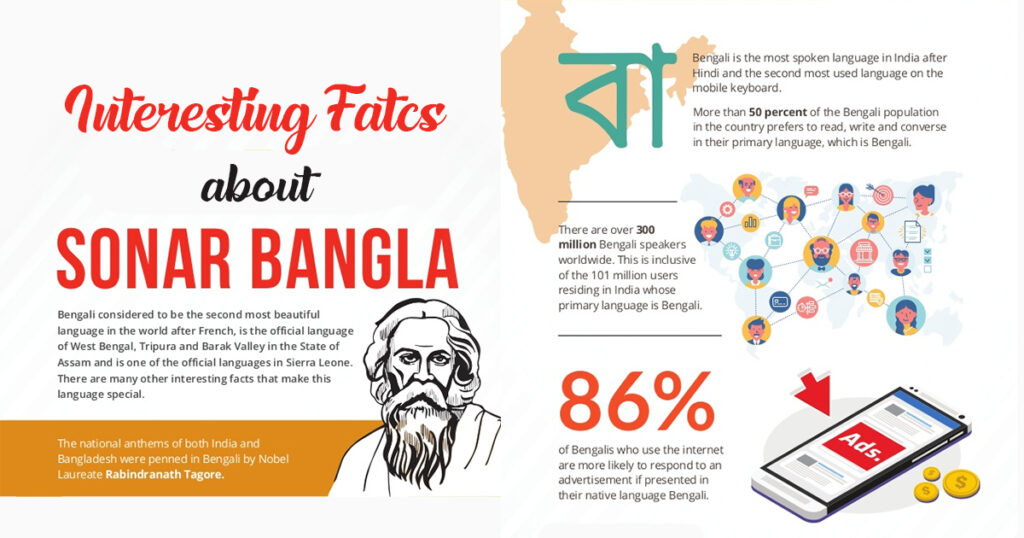 Facts about Bangla
